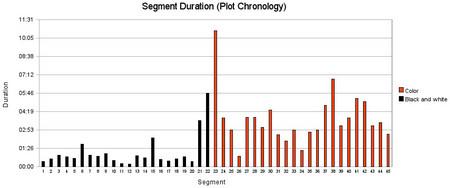 memento-chart-2.jpg